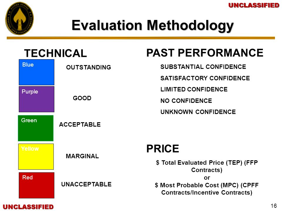 UNCLASSIFIEDUNCLASSIFIEDUNCLASSIFIEDUNCLASSIFIED Evaluation Methodology TECHNICAL OUTSTANDING ACCEPTABLE MARGINAL UNACCEPTABLE PAST PERFORMANCE SUBSTA