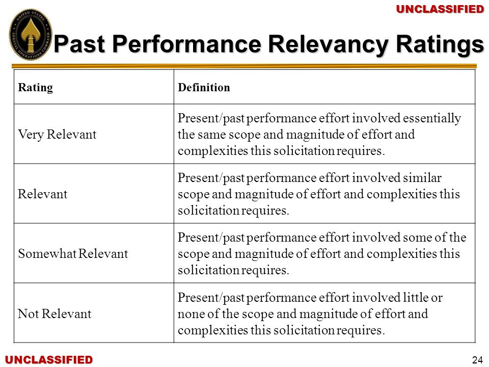 UNCLASSIFIEDUNCLASSIFIED 24 Past Performance Relevancy Ratings RatingDefinition Very Relevant Present/past performance effort involved essentially the