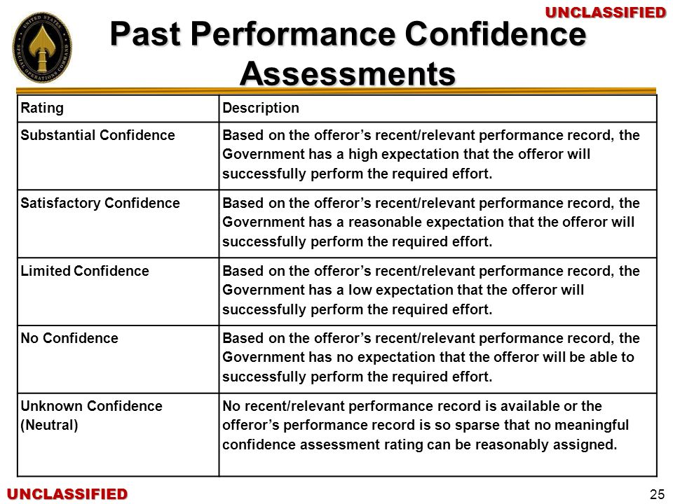UNCLASSIFIEDUNCLASSIFIED 25 Past Performance Confidence Assessments RatingDescription Substantial Confidence Based on the offerors recent/relevant per