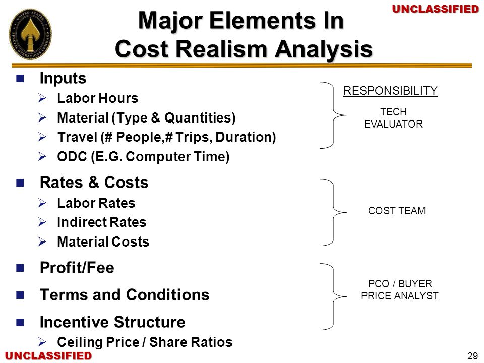 UNCLASSIFIEDUNCLASSIFIED 29 Major Elements In Cost Realism Analysis Inputs Labor Hours Material (Type & Quantities) Travel (# People,# Trips, Duration