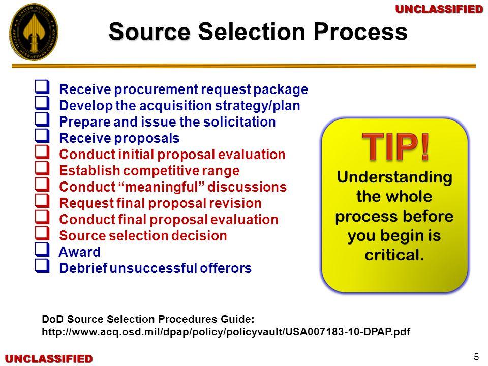 UNCLASSIFIEDUNCLASSIFIEDUNCLASSIFIEDUNCLASSIFIED 5 Source Source Selection Process Receive procurement request package Develop the acquisition strateg