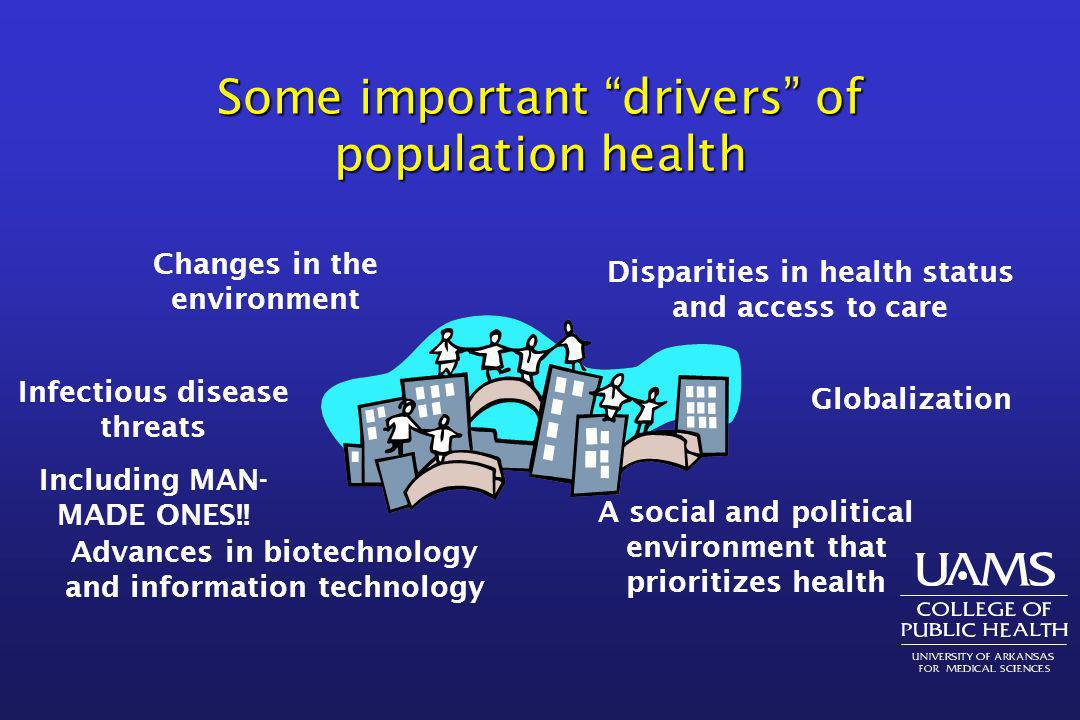Some important drivers of population health Globalization Changes in the environment A social and political environment that prioritizes health Dispar