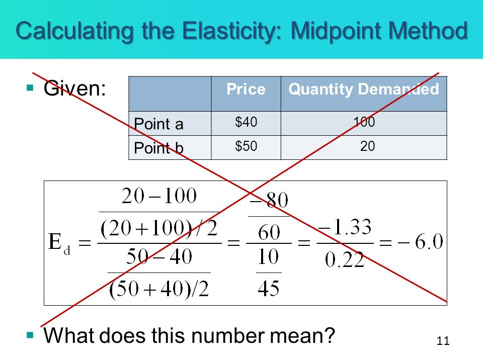 Calculating the Elasticity: Midpoint Method Given: What does this number mean? PriceQuantity Demanded Point a $40100 Point b $50 20 11