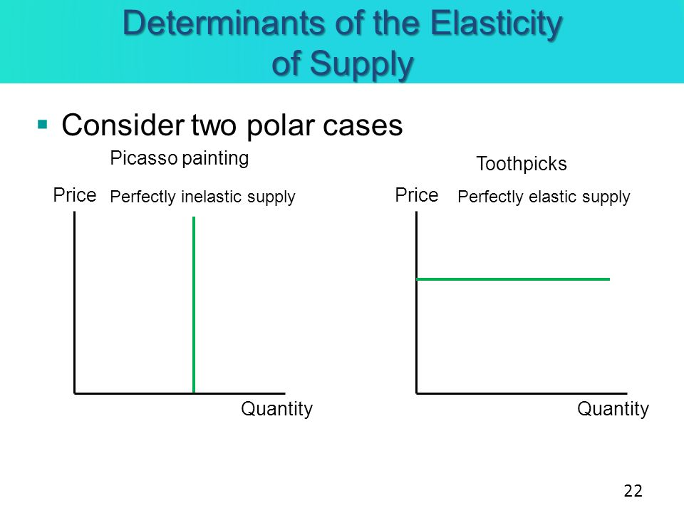 Determinants of the Elasticity of Supply Consider two polar cases Picasso painting Toothpicks Price Quantity Perfectly elastic supplyPerfectly inelast
