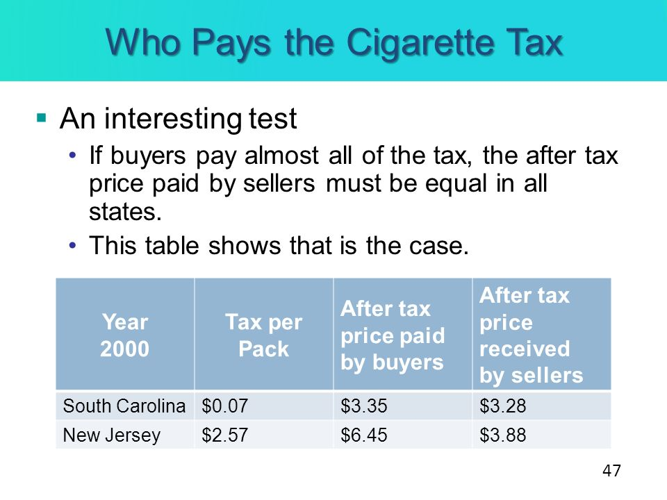 Who Pays the Cigarette Tax An interesting test If buyers pay almost all of the tax, the after tax price paid by sellers must be equal in all states. T