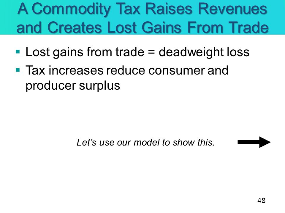 A Commodity Tax Raises Revenues and Creates Lost Gains From Trade Lost gains from trade = deadweight loss Tax increases reduce consumer and producer s