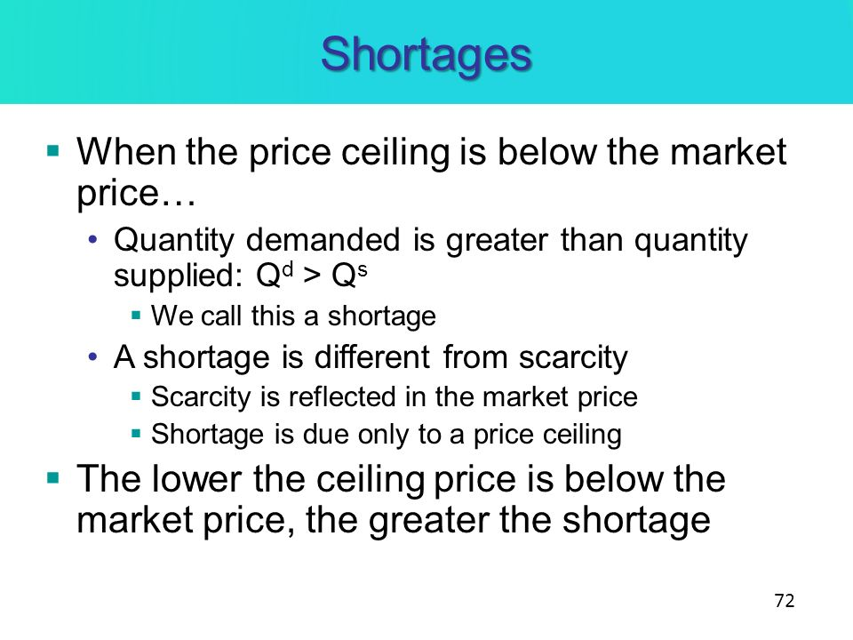 Shortages When the price ceiling is below the market price… Quantity demanded is greater than quantity supplied: Q d > Q s We call this a shortage A s