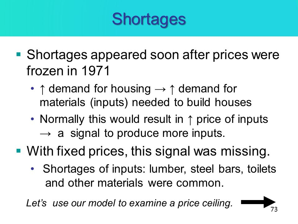 Shortages Shortages appeared soon after prices were frozen in 1971 demand for housing demand for materials (inputs) needed to build houses Normally th