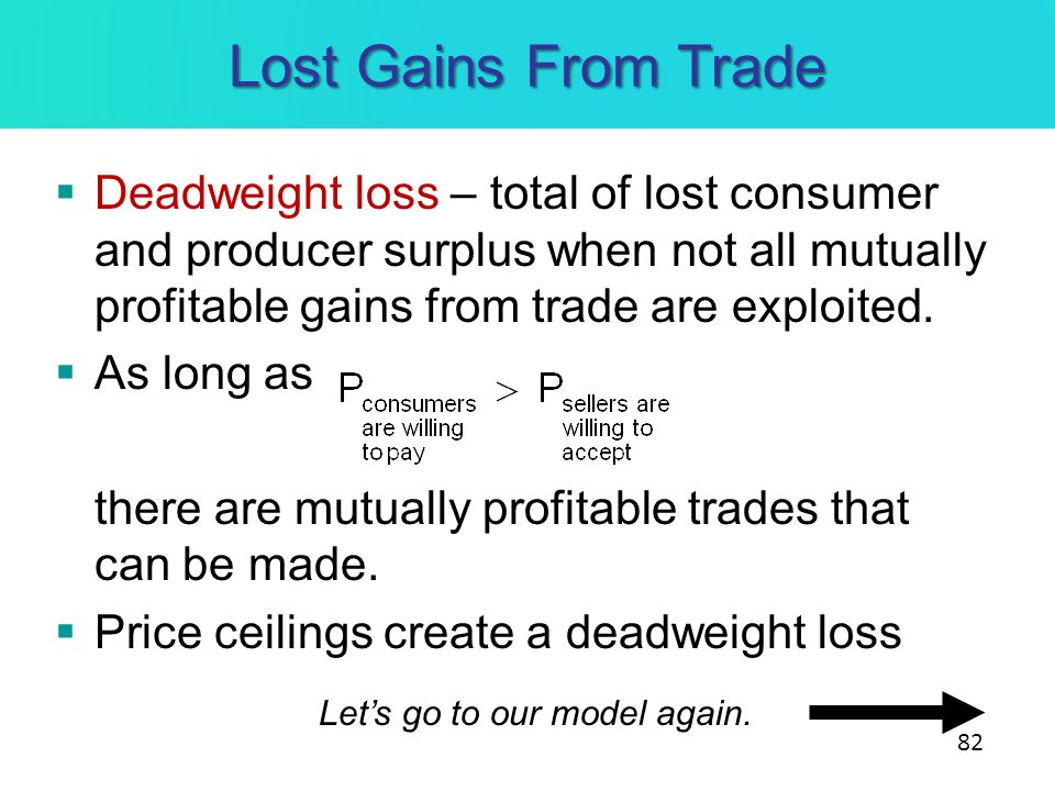 Lost Gains From Trade Deadweight loss – total of lost consumer and producer surplus when not all mutually profitable gains from trade are exploited. A