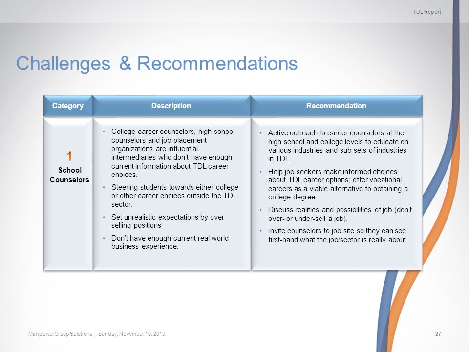 TDL Report ManpowerGroup Solutions | Sunday, November 10, 201327 Challenges & Recommendations Recommendation Description Category College career couns