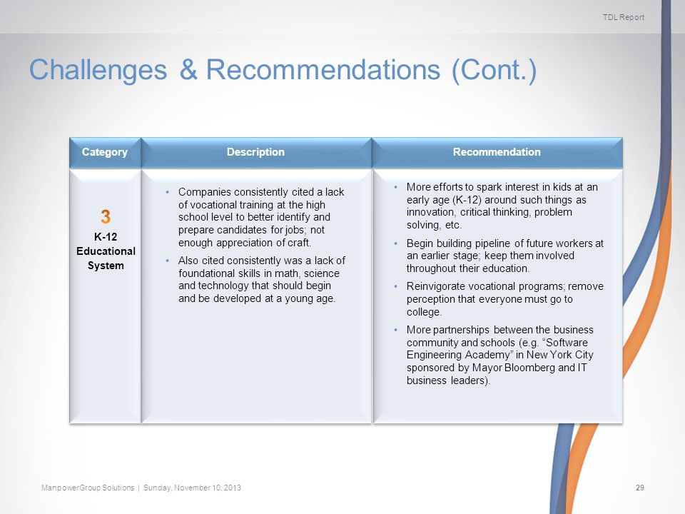 TDL Report ManpowerGroup Solutions | Sunday, November 10, 201329 Challenges & Recommendations (Cont.) Recommendation Description Category Companies co