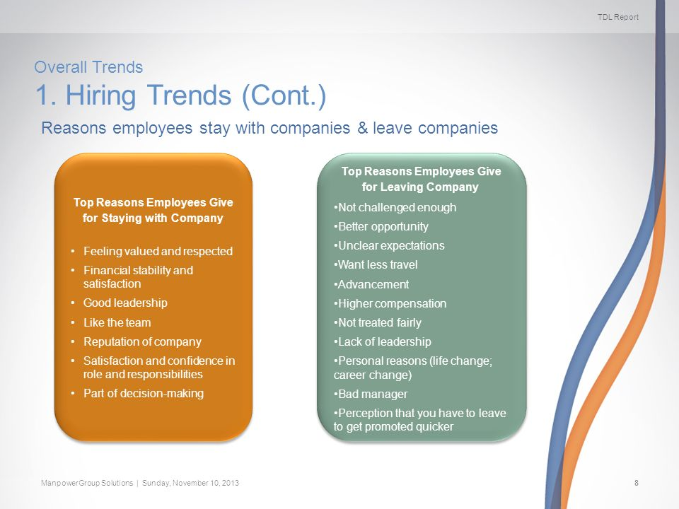 TDL Report ManpowerGroup Solutions | Sunday, November 10, 20138 Overall Trends 1. Hiring Trends (Cont.) Top Reasons Employees Give for Leaving Company
