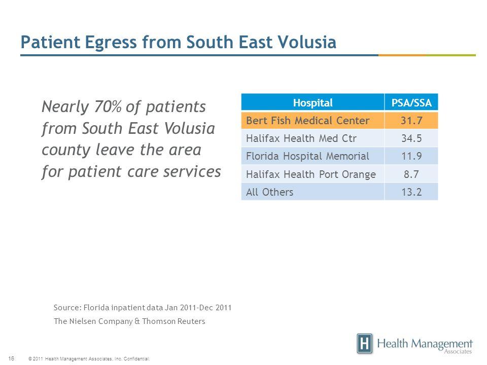 © 2011 Health Management Associates, Inc. Confidential. 16 Patient Egress from South East Volusia HospitalPSA/SSA Bert Fish Medical Center31.7 Halifax