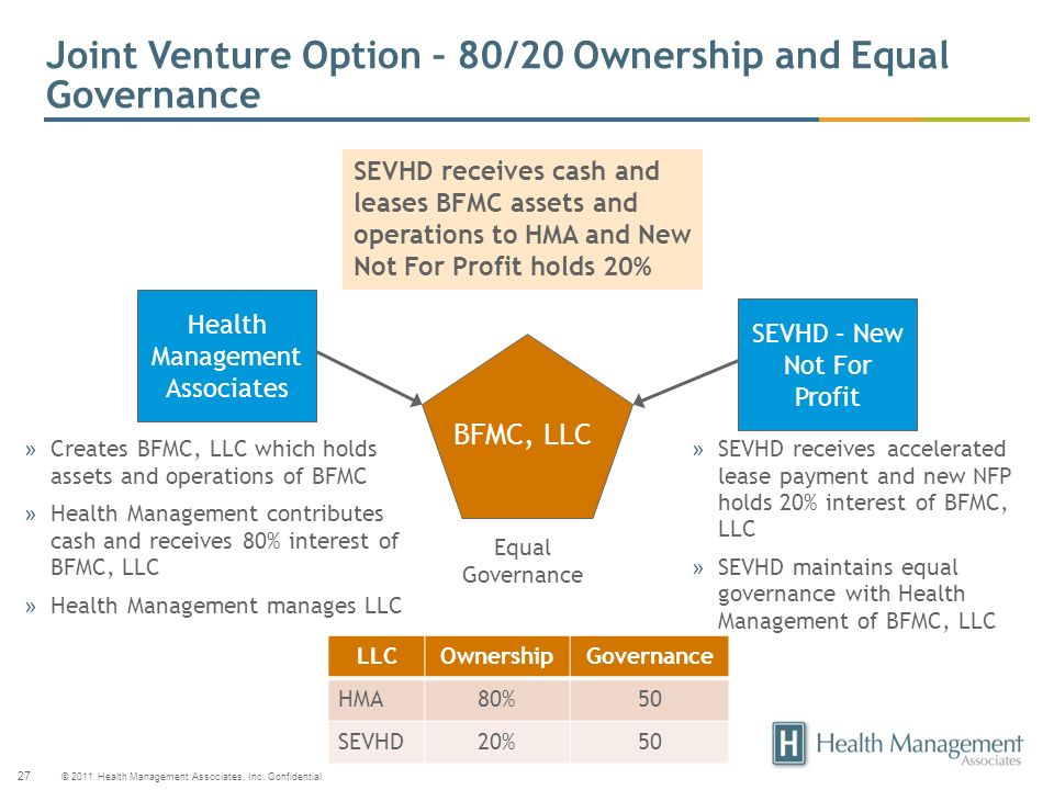 © 2011 Health Management Associates, Inc. Confidential. 27 Health Management Associates BFMC, LLC Joint Venture Option – 80/20 Ownership and Equal Gov