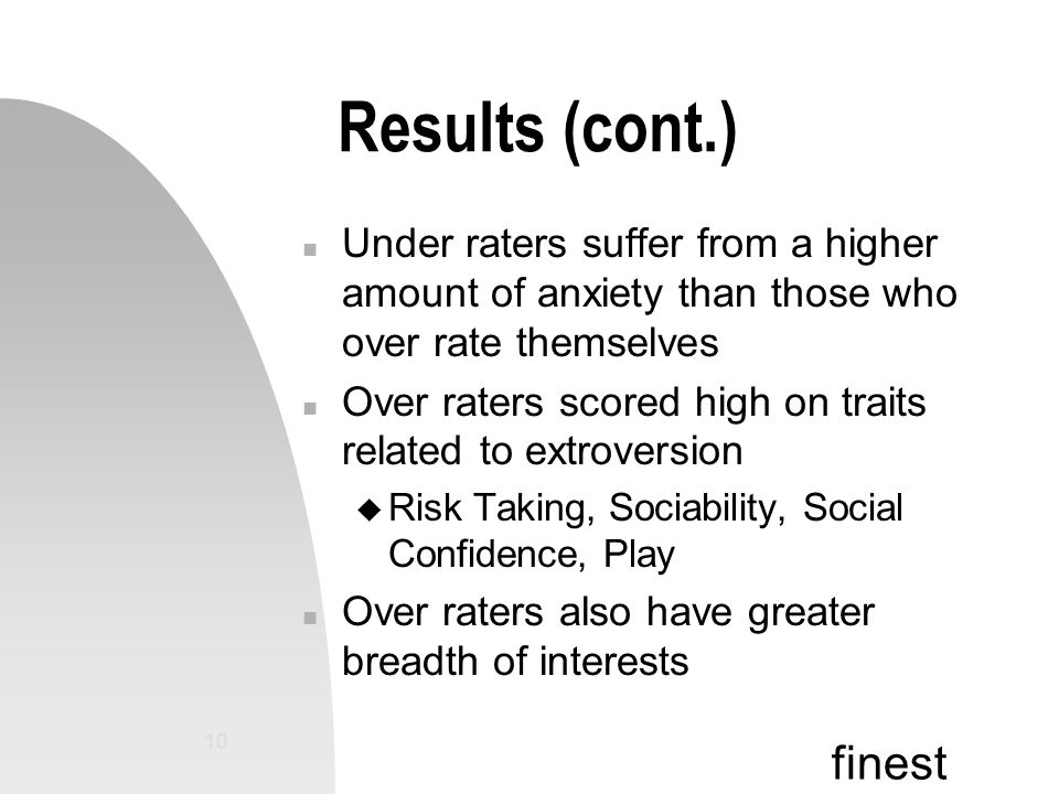 finest 10 Results (cont.) n Under raters suffer from a higher amount of anxiety than those who over rate themselves n Over raters scored high on traits related to extroversion u Risk Taking, Sociability, Social Confidence, Play n Over raters also have greater breadth of interests