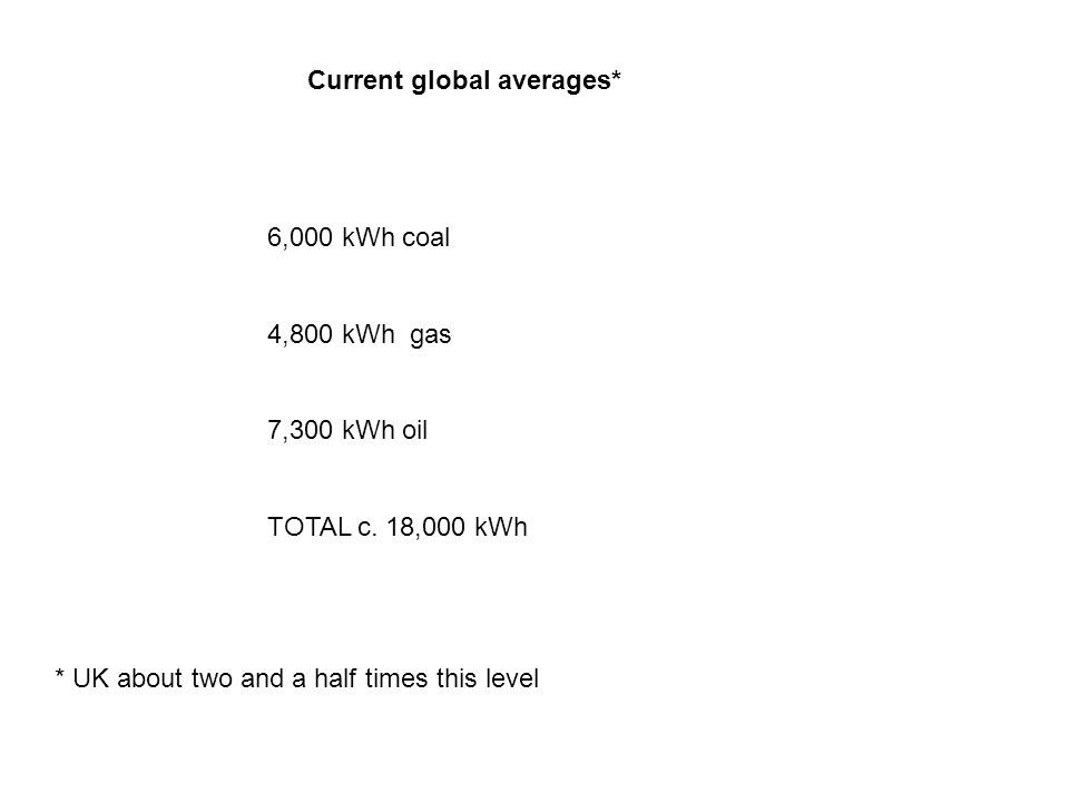 6,000 kWh coal 4,800 kWh gas 7,300 kWh oil TOTAL c.