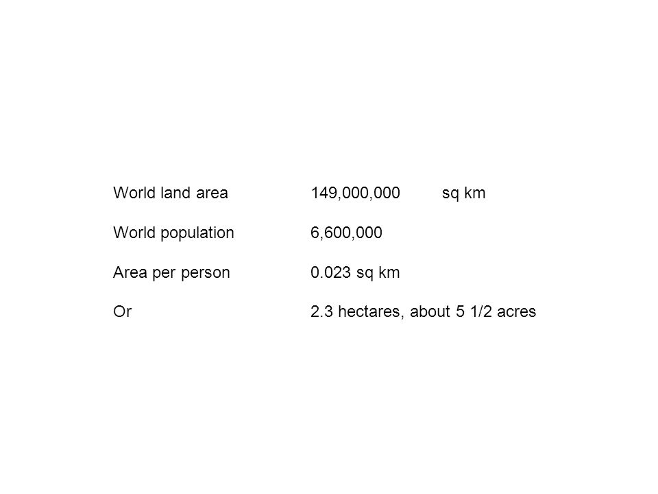 World land area149,000,000sq km World population6,600,000 Area per person0.023 sq km Or 2.3 hectares, about 5 1/2 acres