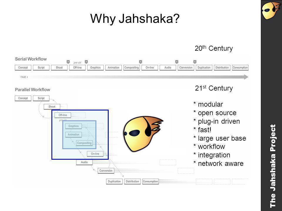 The Jahshaka Project When would you use the Jahshaka.