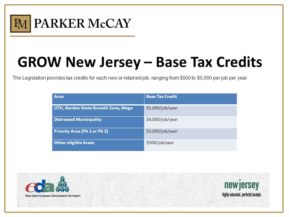 GROW New Jersey – Base Tax Credits AreaBase Tax Credit UTH, Garden State Growth Zone, Mega $5,000/job/year Distressed Municipality$4,000/job/year Priority Area (PA 1 or PA 2)$3,000/job/year Other eligible Areas $500/job/year The Legislation provides tax credits for each new or retained job, ranging from $500 to $5,000 per job per year.
