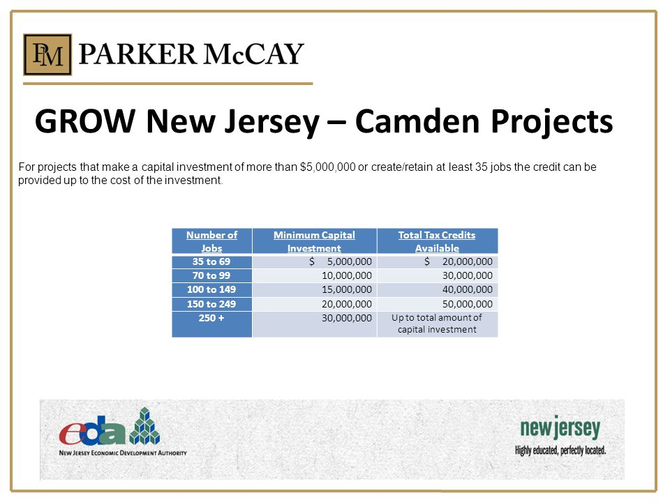GROW New Jersey – Camden Projects Number of Jobs Minimum Capital Investment Total Tax Credits Available 35 to 69$ 5,000,000$ 20,000,000 70 to 9910,000