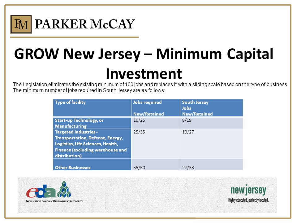 GROW New Jersey – Minimum Capital Investment Type of facilityJobs required New/Retained South Jersey Jobs New/Retained Start-up Technology, or Manufacturing 10/258/19 Targeted Industries - Transportation, Defense, Energy, Logistics, Life Sciences, Health, Finance (excluding warehouse and distribution) 25/3519/27 Other Businesses 35/50 27/38 The Legislation eliminates the existing minimum of 100 jobs and replaces it with a sliding scale based on the type of business.