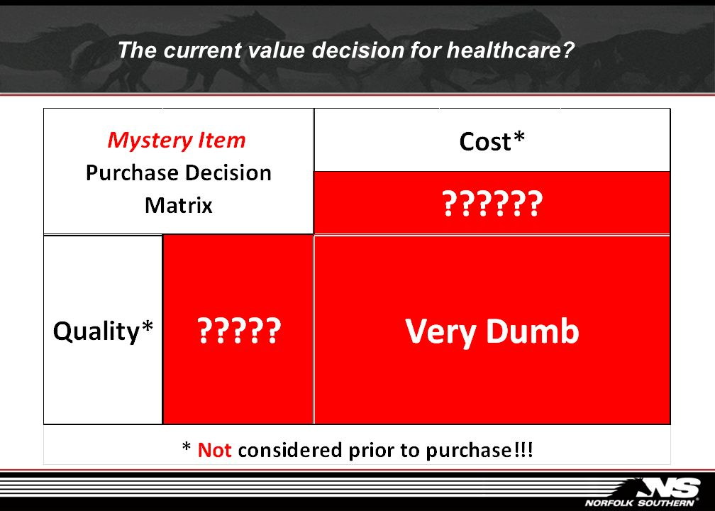 The current value decision for healthcare?