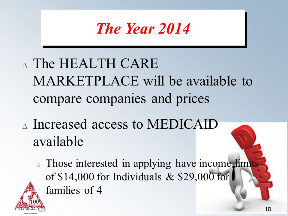 18 The HEALTH CARE MARKETPLACE will be available to compare companies and prices Increased access to MEDICAID available Those interested in applying have income limits of $14,000 for Individuals & $29,000 for families of 4 The Year 2014