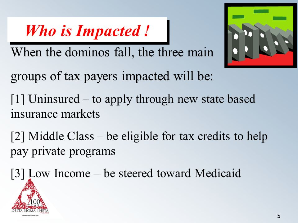 5 When the dominos fall, the three main groups of tax payers impacted will be: [1] Uninsured – to apply through new state based insurance markets [2] Middle Class – be eligible for tax credits to help pay private programs [3] Low Income – be steered toward Medicaid Who is Impacted !