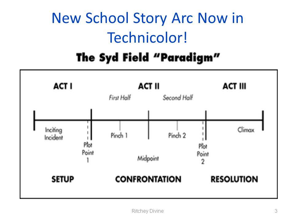New School Story Arc Now in Technicolor! 3Ritchey Divine