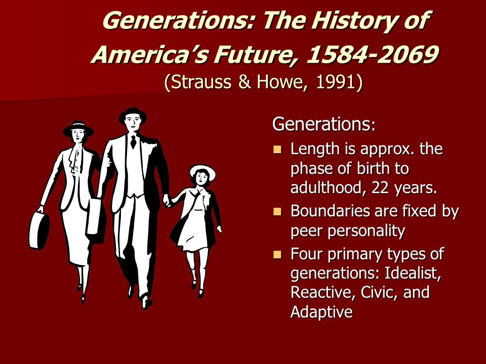 Generations: The History of Americas Future, 1584-2069 (Strauss & Howe, 1991) Generations : Length is approx. the phase of birth to adulthood, 22 year