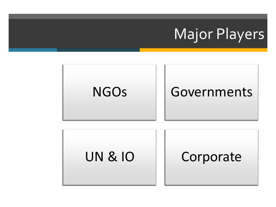 Major Players