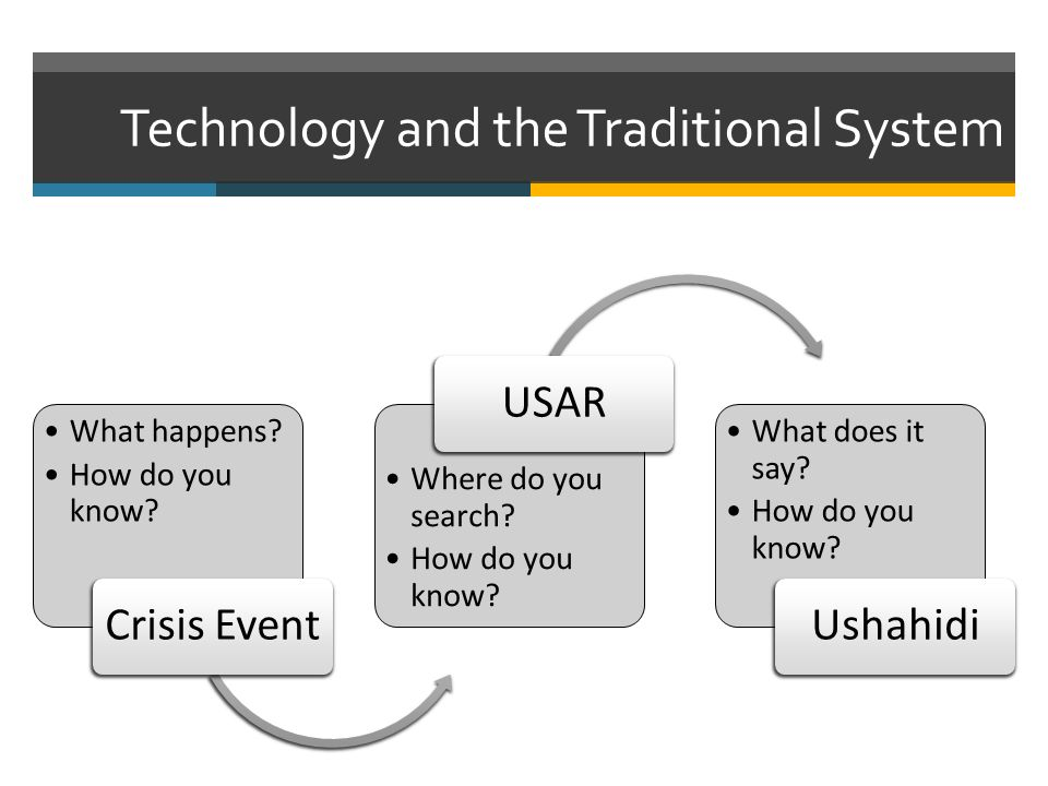 Technology and the Traditional System
