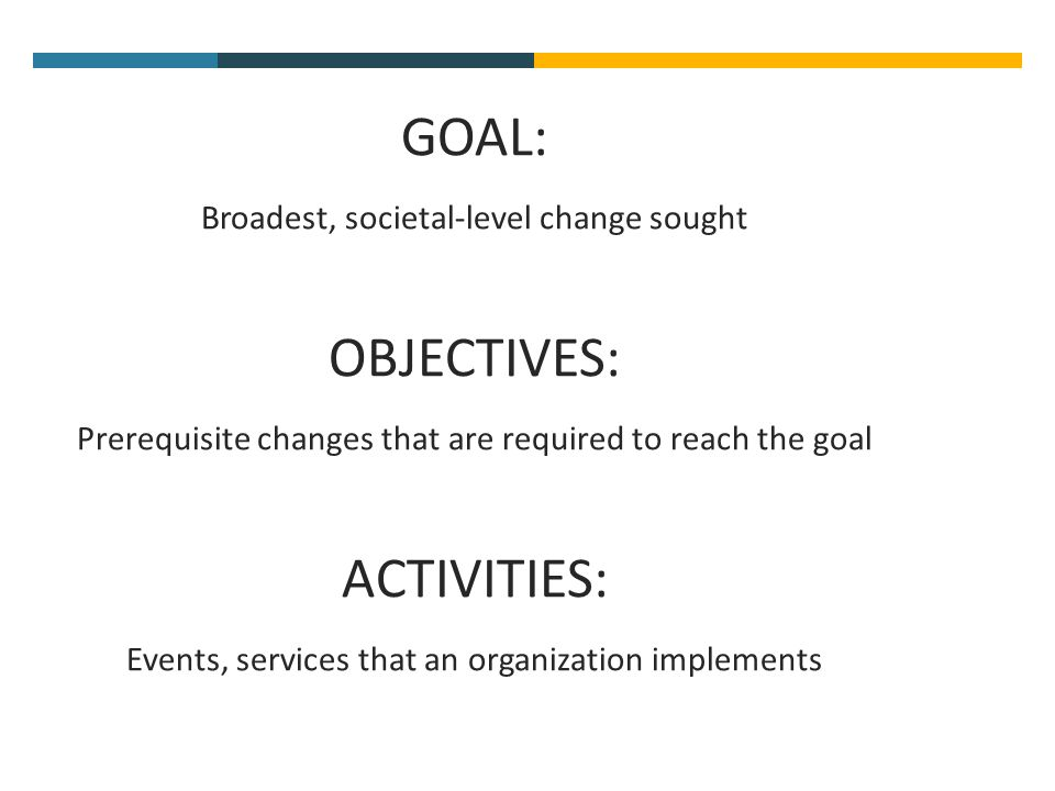 GOAL: Broadest, societal-level change sought OBJECTIVES: Prerequisite changes that are required to reach the goal ACTIVITIES: Events, services that an organization implements