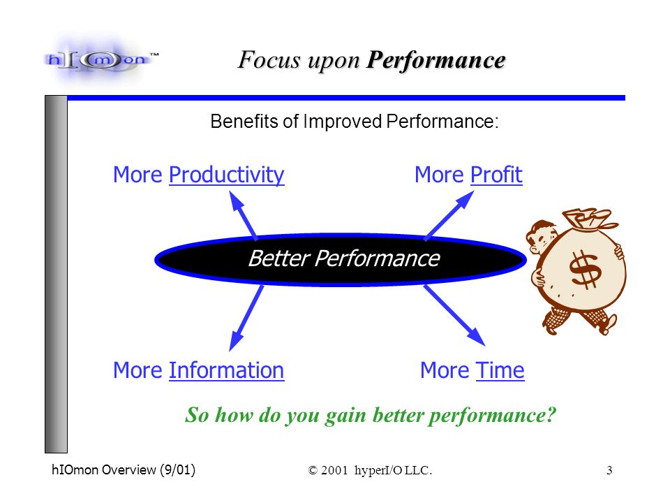 hIOmon Overview (9/01) © 2001 hyperI/O LLC. 3 More Productivity More Information More Profit More Time Benefits of Improved Performance: So how do you