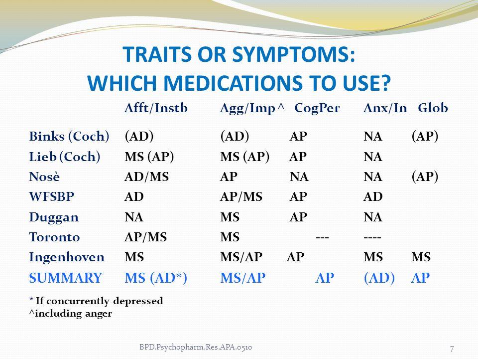 TRAITS OR SYMPTOMS: WHICH MEDICATIONS TO USE? Afft/InstbAgg/Imp ^ CogPerAnx/In Glob Binks (Coch)(AD)(AD) APNA(AP) Lieb (Coch)MS (AP)MS (AP) APNA Nosѐ