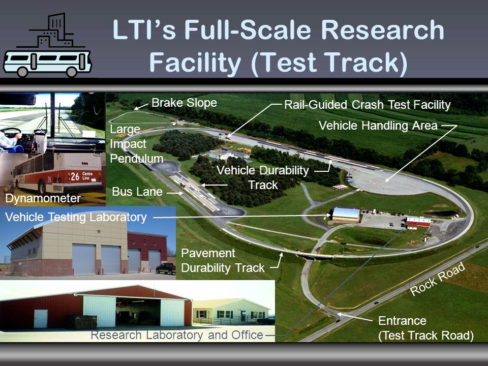 LTIs Full-Scale Research Facility (Test Track) Vehicle Testing Laboratory Research Laboratory and Office Vehicle Handling Area Entrance (Test Track Road) Rock Road Brake Slope Vehicle Durability Track Dynamometer Rail-Guided Crash Test Facility Large Impact Pendulum Bus Lane Pavement Durability Track