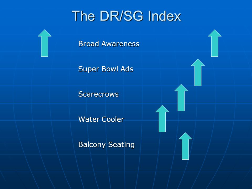 The DR/SG Index Broad Awareness Super Bowl Ads Scarecrows Water Cooler Balcony Seating