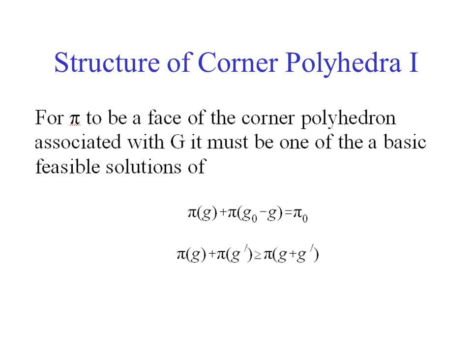 Structure of Corner Polyhedra I