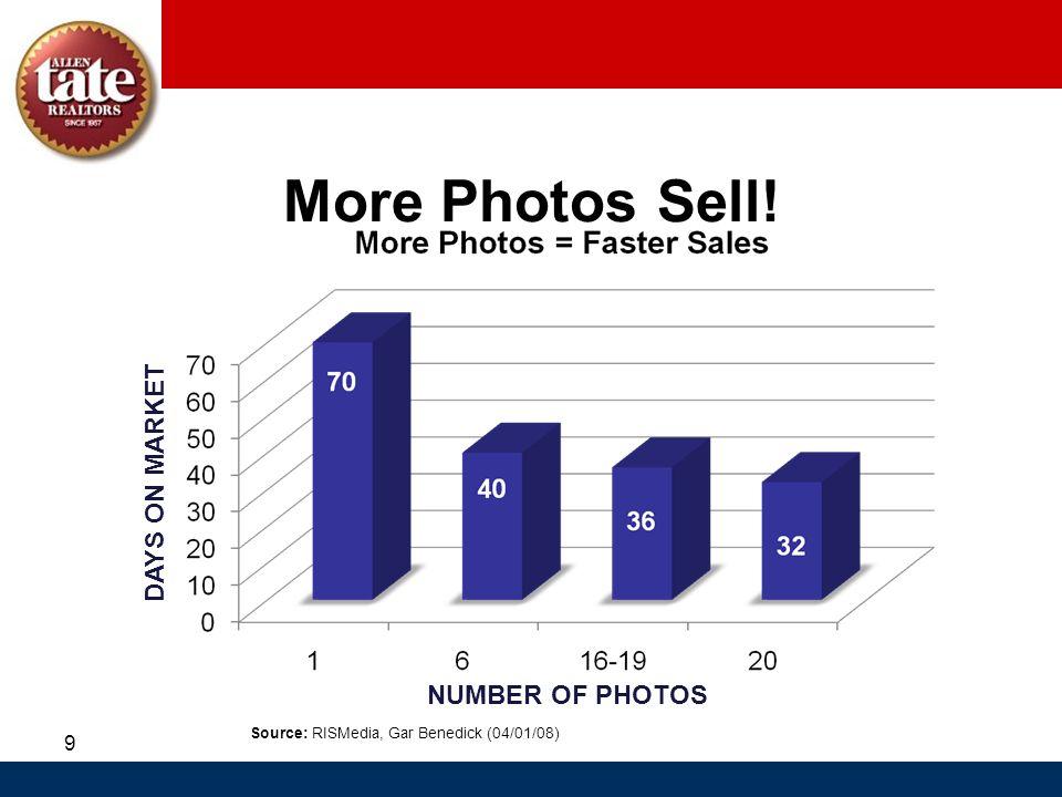 More Photos Sell! 9 DAYS ON MARKET NUMBER OF PHOTOS Source: RISMedia, Gar Benedick (04/01/08)