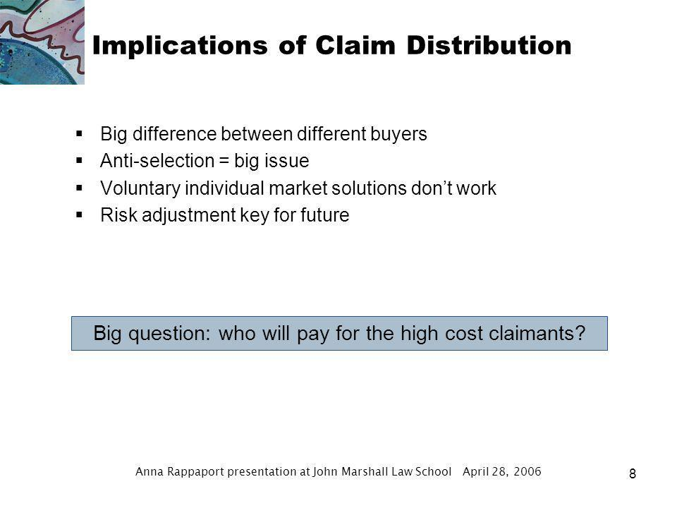 Anna Rappaport presentation at John Marshall Law School April 28, 2006 7 Typical Claim Distribution Few People: Majority of the Cost 53% 25% 35% 50% 3% 5% 10% 19% 0% 10% 20% 30% 40% 50% 60% 70% 80% 90% 100% % Claimants% Cost