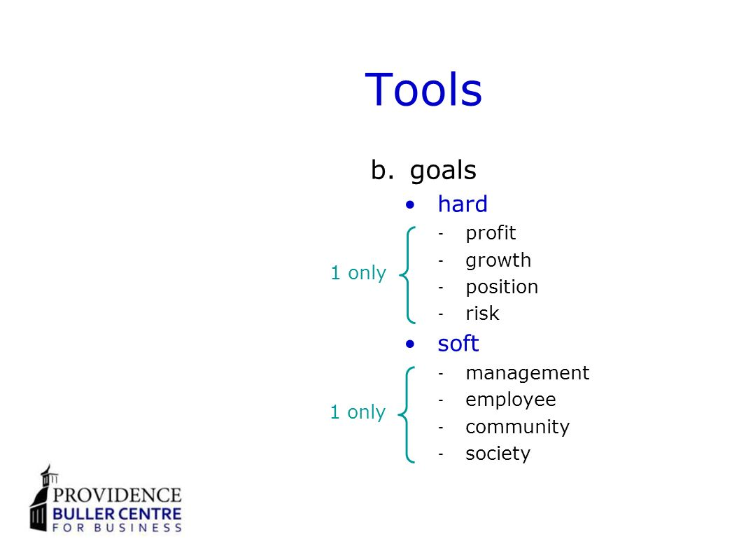 Tools b.goals hard profit growth position risk soft management employee community society 1 only
