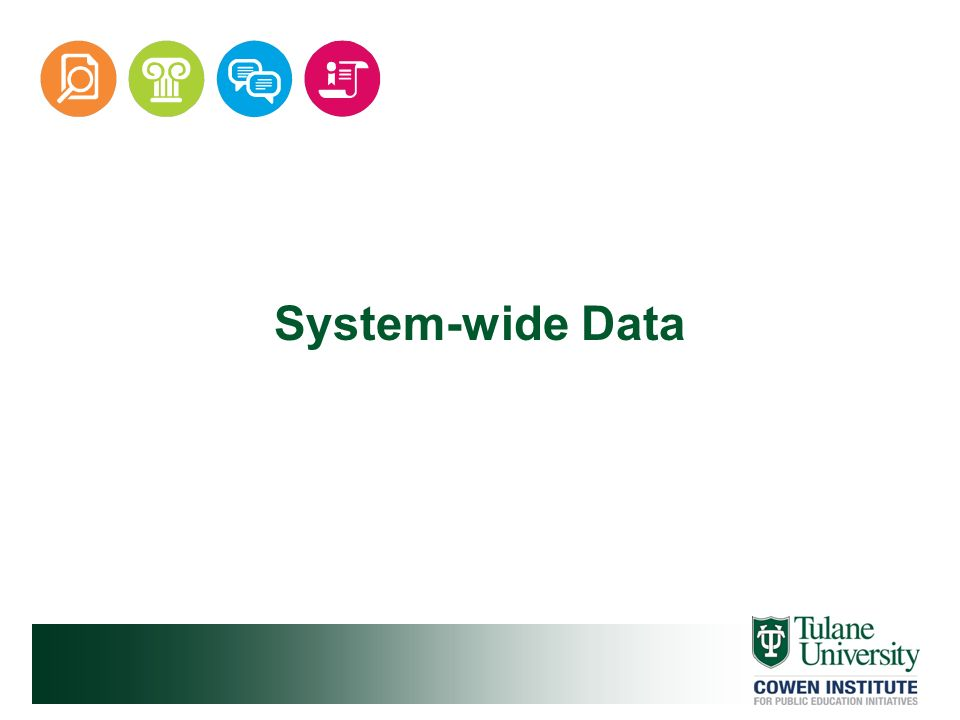 System-wide Data