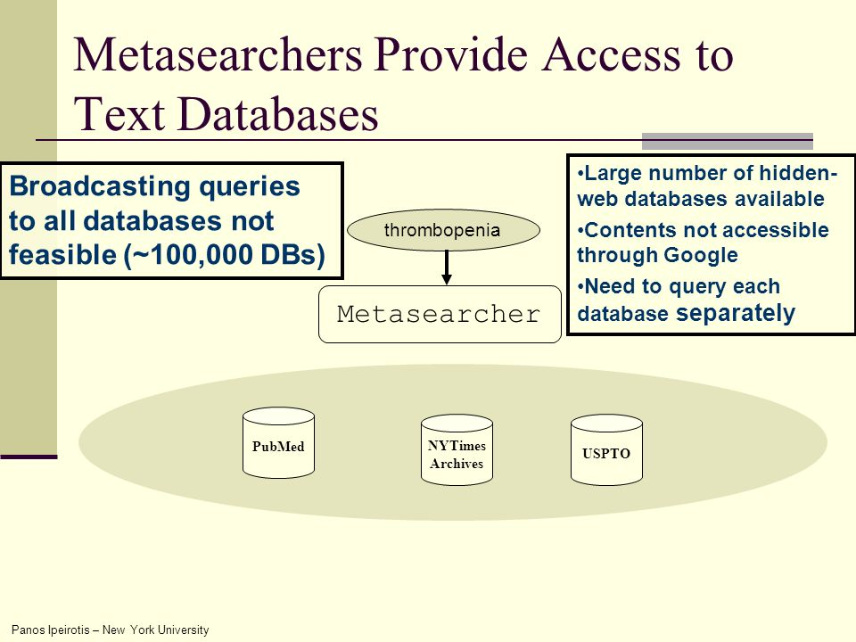 Panos Ipeirotis – New York University thrombopenia Metasearchers Provide Access to Text Databases Metasearcher NYTimes Archives PubMed USPTO Broadcasting queries to all databases not feasible (~100,000 DBs) Large number of hidden- web databases available Contents not accessible through Google Need to query each database separately
