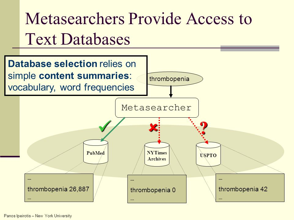 Panos Ipeirotis – New York University thrombopenia Metasearchers Provide Access to Text Databases Metasearcher NYTimes Archives PubMed USPTO...