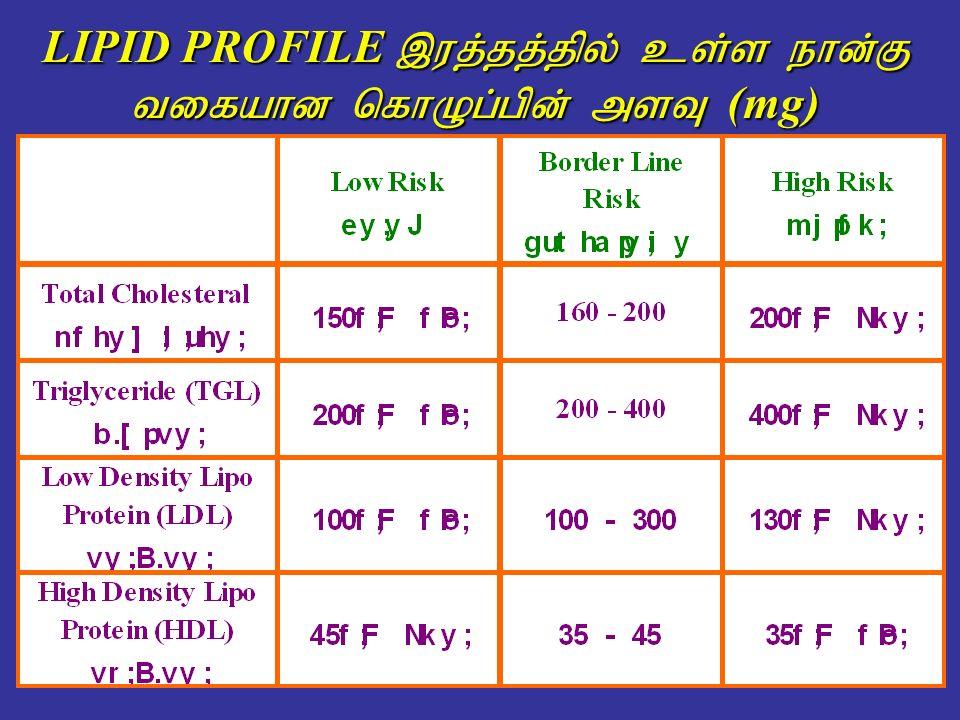 LIPID PROFILE,uj;jj;jpy; cs;s ehd;F tifahd nfhOg;gpd; msT (mg)
