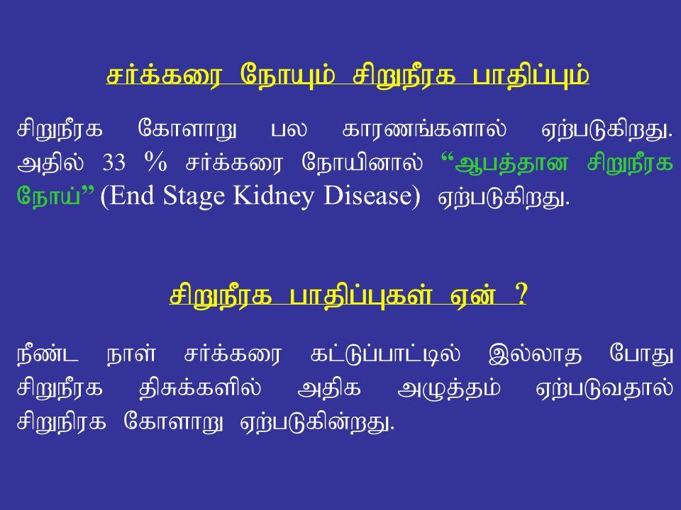rHf;fiu NehAk; rpWePuf ghjpg;Gk; rpWePuf NfhshW gy fhuzq;fshy; Vw;gLfpwJ. mjpy; 33 % rHf;fiu Nehapdhy; Mgj;jhd rpWePuf Neha; (End Stage Kidney Disease