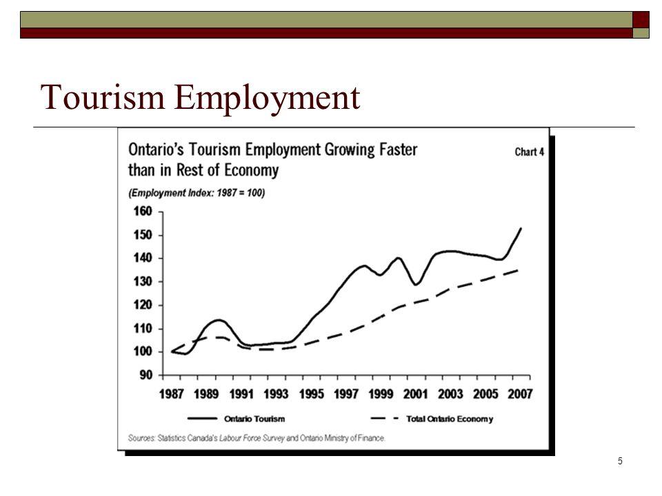 5 Tourism Employment