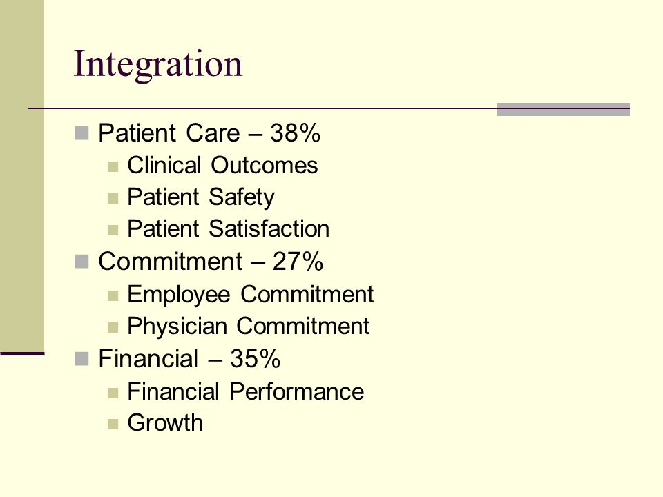 Integration Patient Care – 38% Clinical Outcomes Patient Safety Patient Satisfaction Commitment – 27% Employee Commitment Physician Commitment Financi