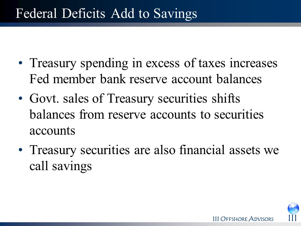 III O FFSHORE A DVISORS III Federal Deficits Add to Savings Treasury spending in excess of taxes increases Fed member bank reserve account balances Go