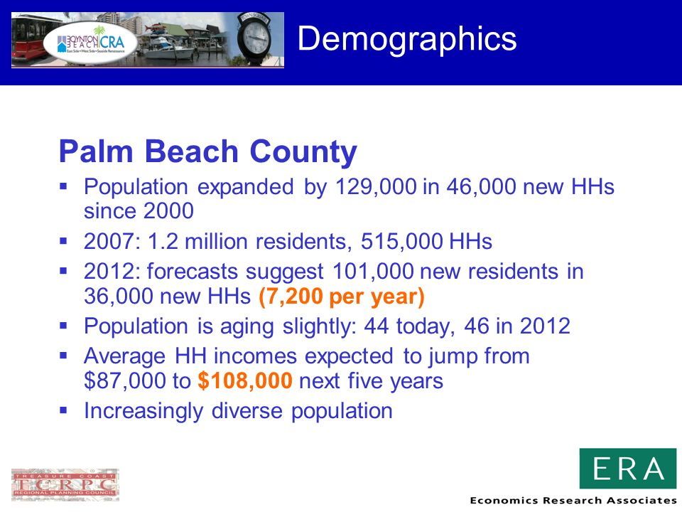 Demographics Palm Beach County Population expanded by 129,000 in 46,000 new HHs since 2000 2007: 1.2 million residents, 515,000 HHs 2012: forecasts suggest 101,000 new residents in 36,000 new HHs (7,200 per year) Population is aging slightly: 44 today, 46 in 2012 Average HH incomes expected to jump from $87,000 to $108,000 next five years Increasingly diverse population